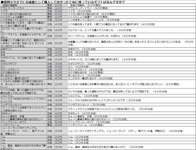 169-2013wintergift-4