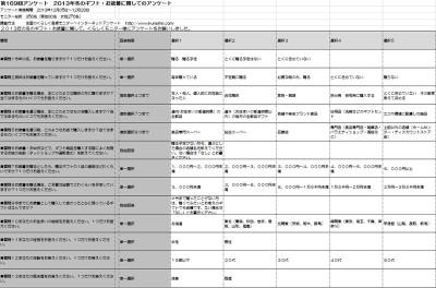 169-2013wintergift-1