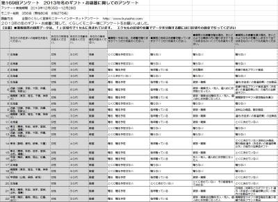 169-2013wintergift-2