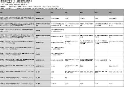 184-2014doyounoushi-2