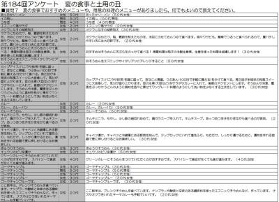 184-2014doyounoushi-4